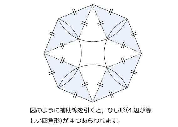 豊島岡女子学園中(2014年)解説01