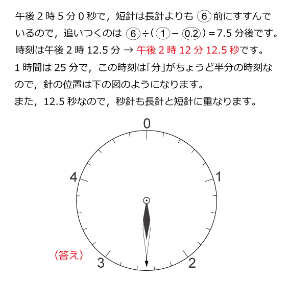 開成中(2014年)解説02