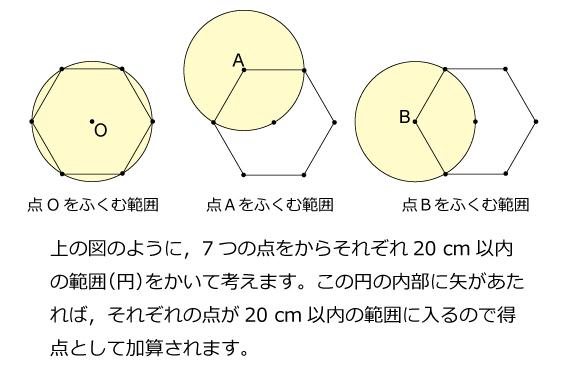 渋谷教育学園幕張中(2014年)解説01