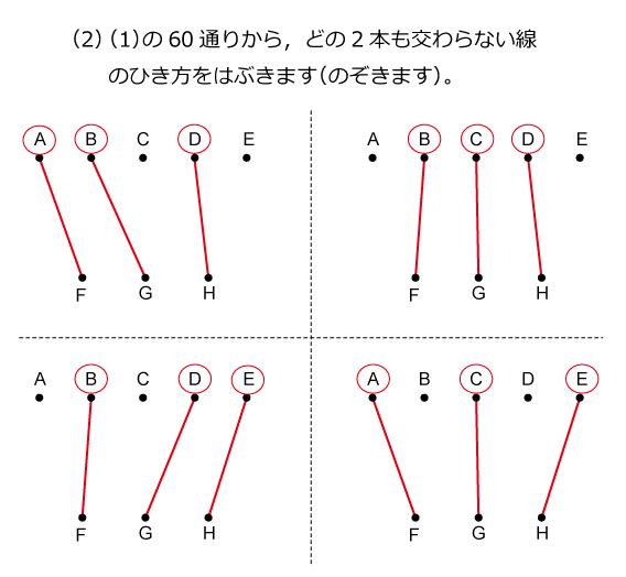 慶應義塾中等部(2014年)解説02