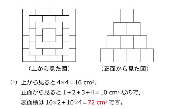 神戸女学院中学部(2014年)解説01