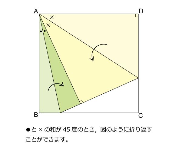 図形ドリルヒント73