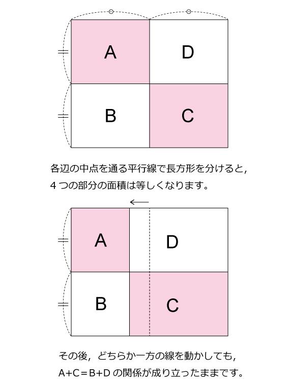 図形ドリル77ヒント