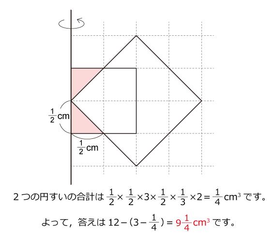 高槻中(2014年)解説03
