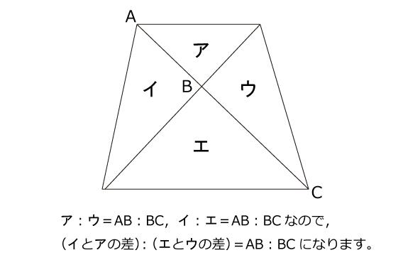 図形ドリル86ヒント