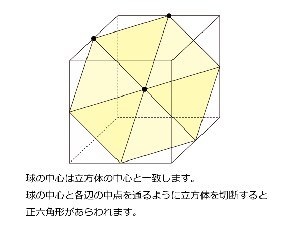 図形ドリル93ヒント
