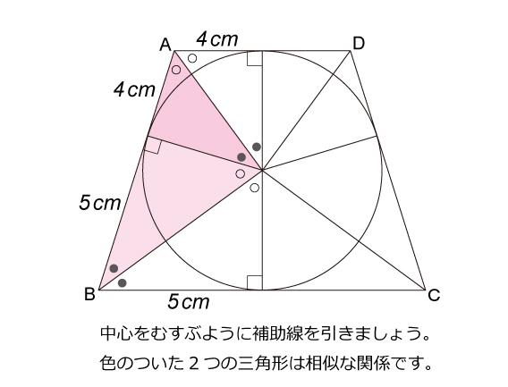 図形ドリル94ヒント