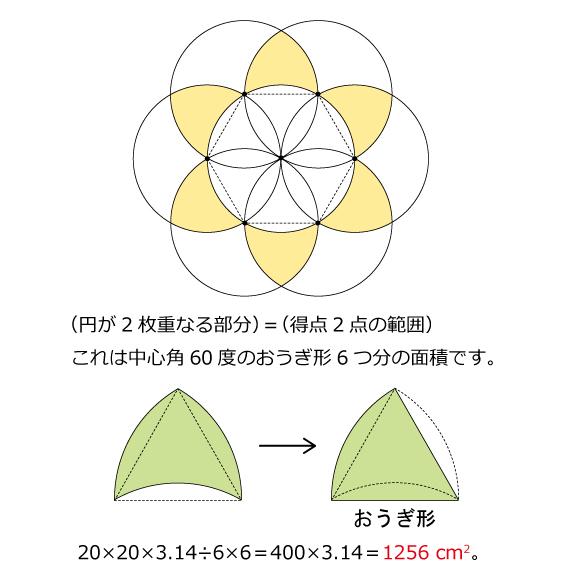 渋谷教育学園幕張中(2014年)解説04