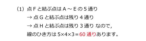慶應義塾中等部(2014年)解説01