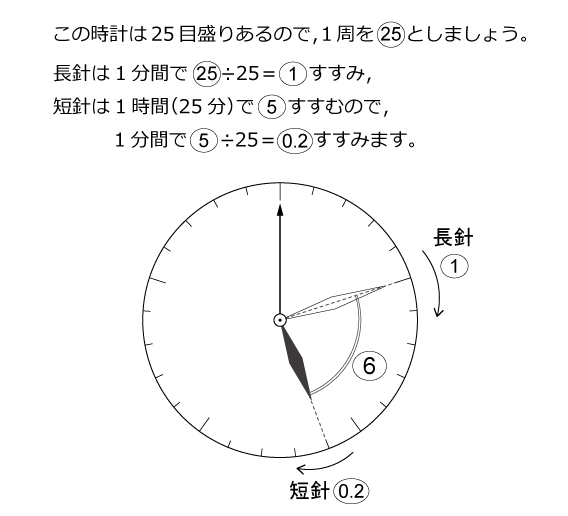 開成中(2014年)解説01