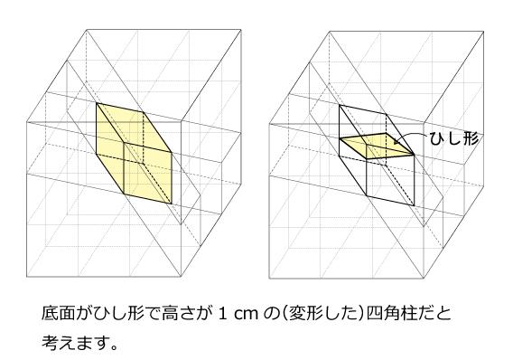 洛南高附中(2014年)解説04