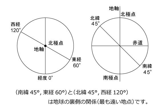 海陽中等教育学校(2014年)解説01