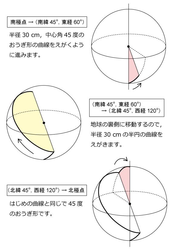 海陽中等教育学校(2014年)解説02
