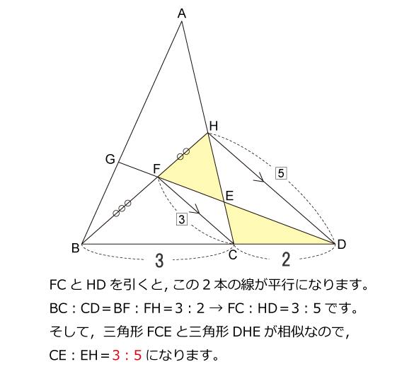 ラ・サール中(2014年)解説02