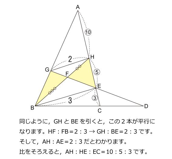 ラ・サール中(2014年)解説03
