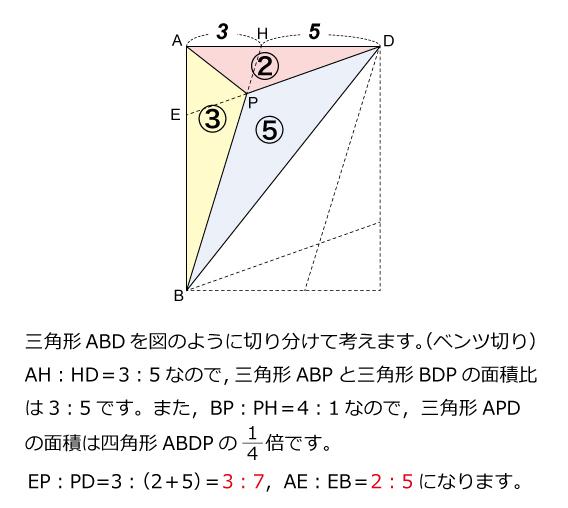 武蔵中(2014年)解説02