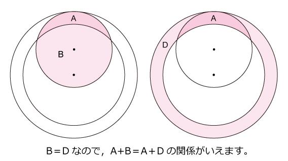図形ドリル120ヒント
