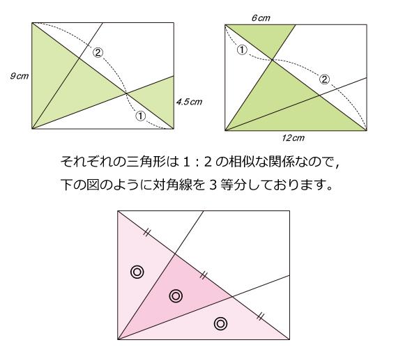 図形ドリル124ヒント