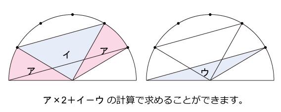 図形ドリル128ヒント