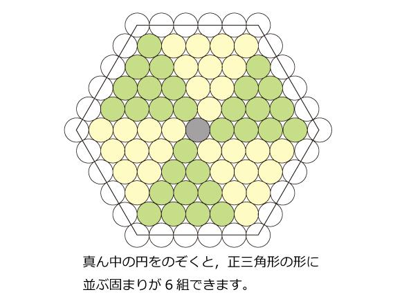 図形ドリル129ヒント