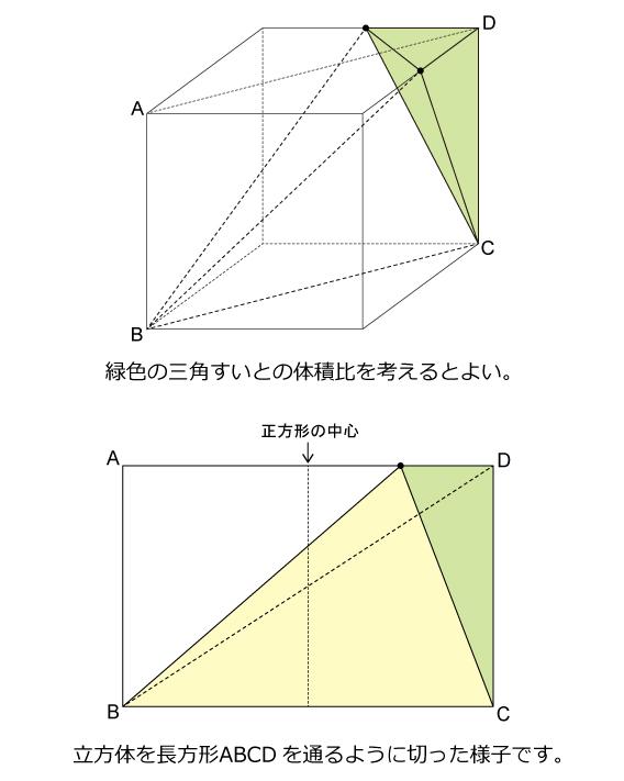 図形ドリル132ヒント