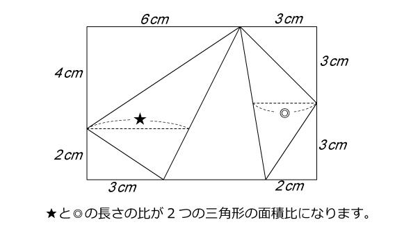 図形ドリル134ヒント