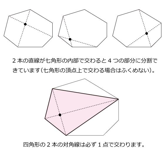 図形ドリル141ヒント