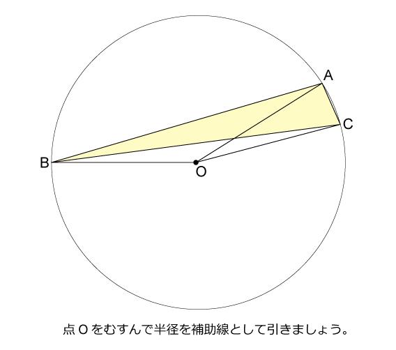 算数オリンピック2014年トライアル解説01