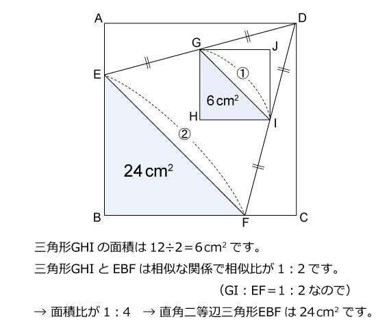 ジュニア算数オリンピック2014トライアル解説01