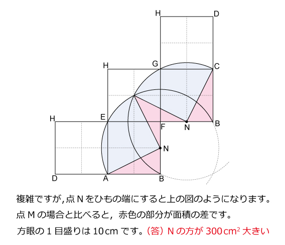 (2014年)算数オリンピックトライアル10番解説02