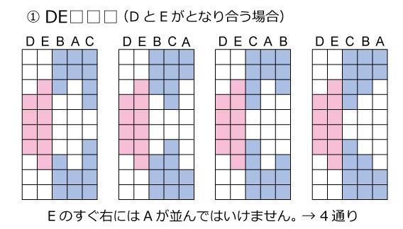 栄光学園中(2014年)解説02