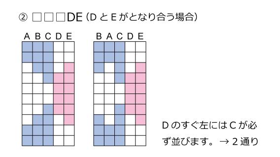栄光学園中(2014年)解説03