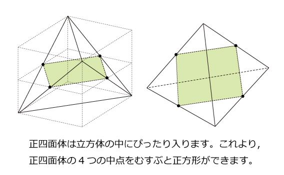 図形ドリル142ヒント