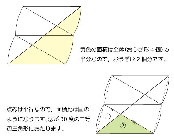 図形ドリル143ヒント