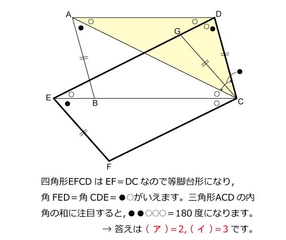 ジュニア算数オリンピック 2003 ファイナル解説02