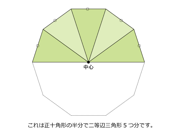 算数オリンピック 2005 ファイナル解説02