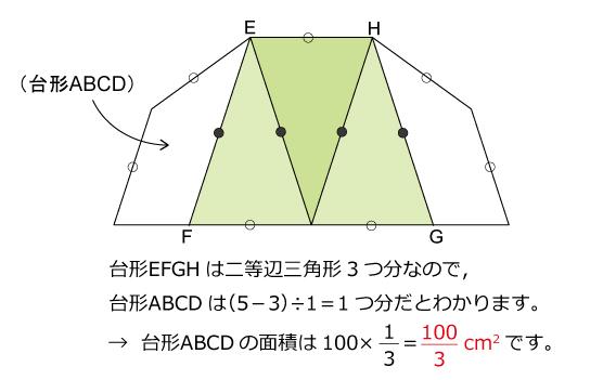 算数オリンピック 2005 ファイナル解説03