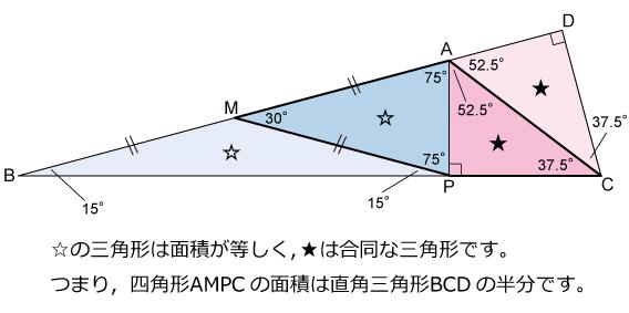 ジュニア算数オリンピック 2008 ファイナル解説01