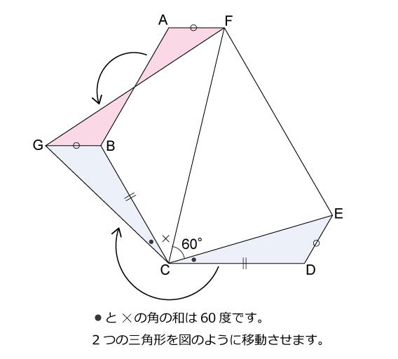 算数オリンピック 1997 ファイナル解説01