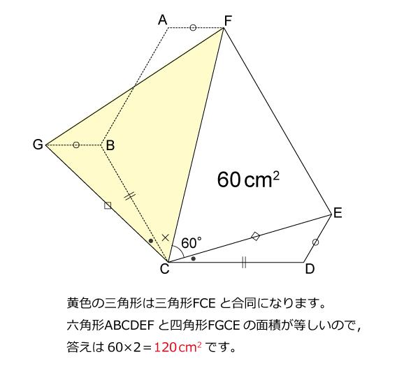 算数オリンピック 1997 ファイナル解説02