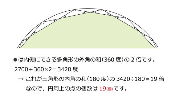 算数オリンピック 1996 ファイナル解説