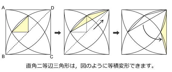 ジュニア算数オリンピック 1998 ファイナル解説02