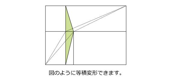 算数オリンピック 1999 トライアル解説01