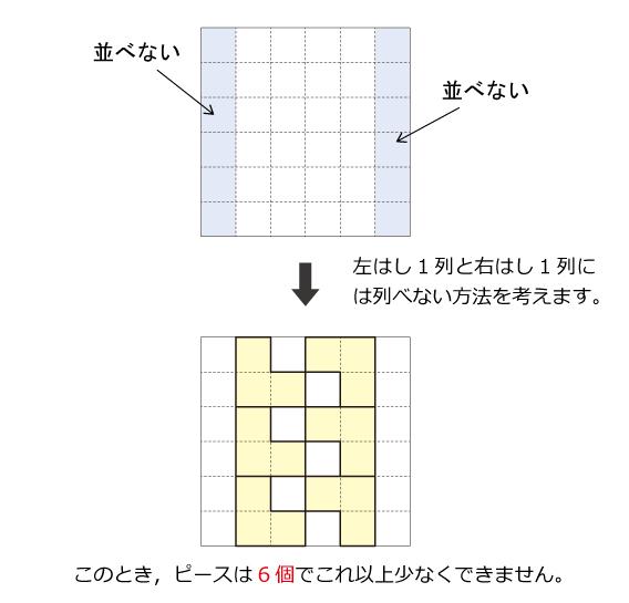 ジュニア算数オリンピック 2000 トライアル解説03