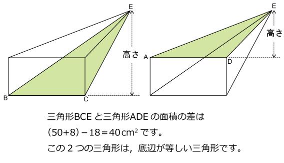 算数オリンピック 2001 ファイナル解説01