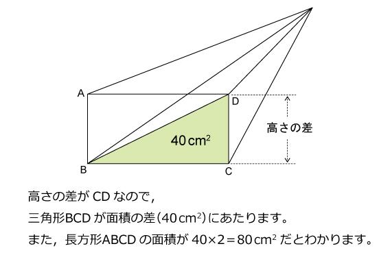 算数オリンピック 2001 ファイナル解説02