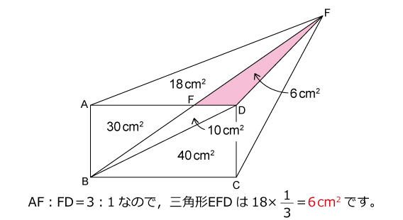 算数オリンピック 2001 ファイナル解説03