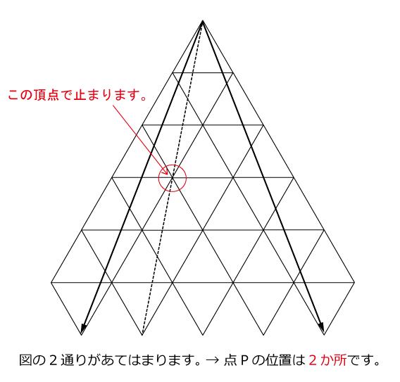 大阪星光学院中(2015年)解説04