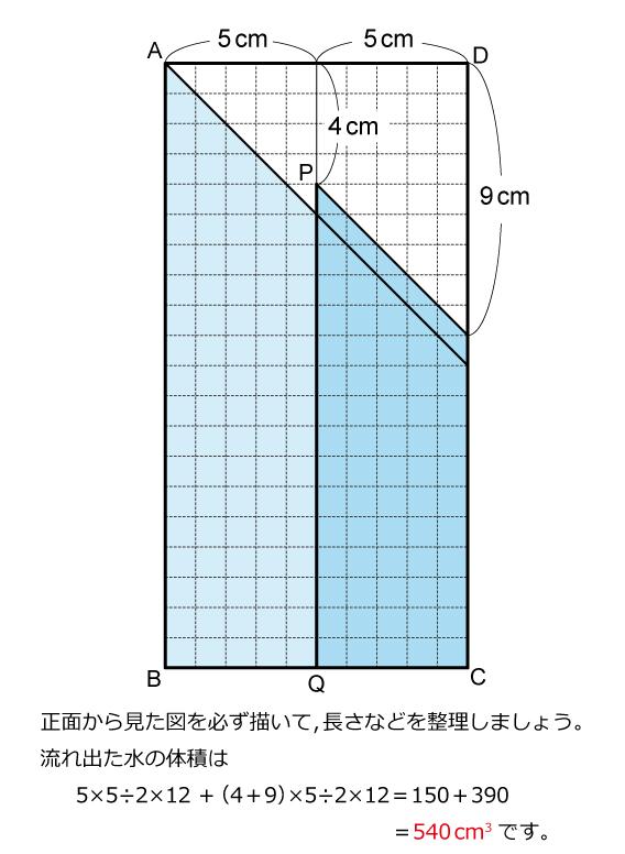 東大寺学園中(2015年)解説03