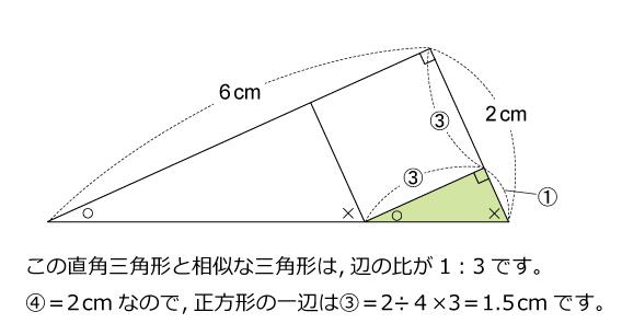 六甲中(2015年)解説02